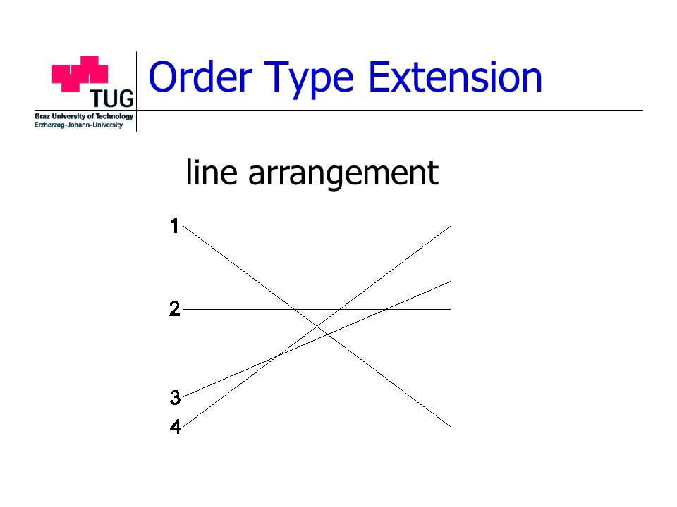 Order Type Extension line arrangement