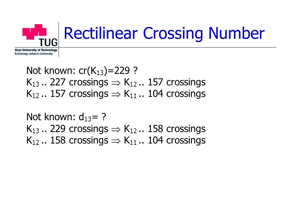 Not known: cr(K 13 )=229 . K 13.. 227 crossings  K 12..