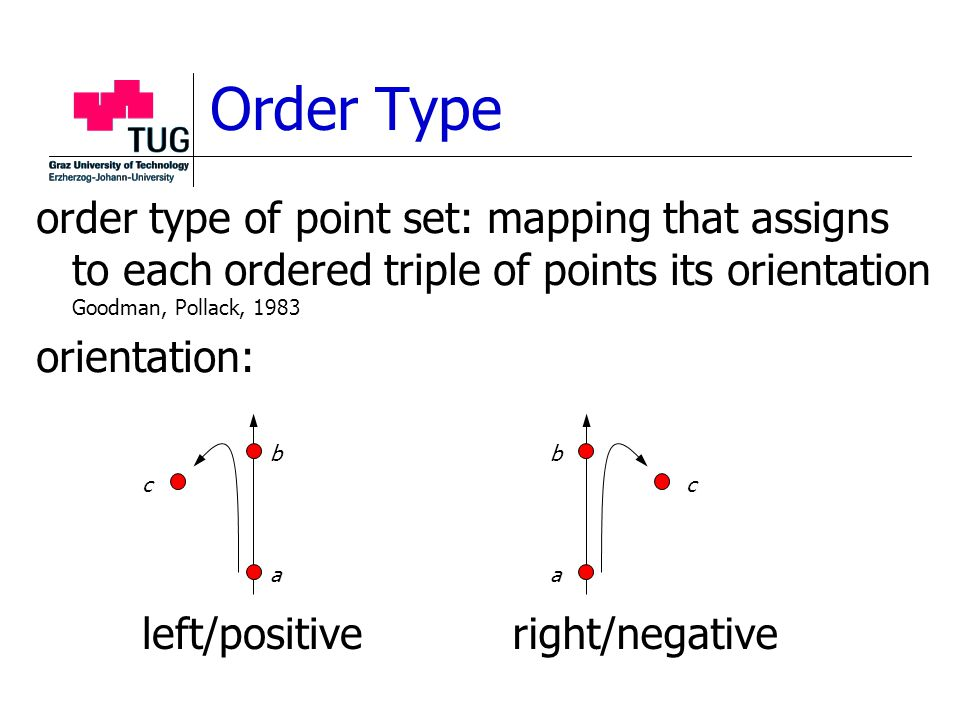 order type of point set: mapping that assigns to each ordered triple of points its orientation Goodman, Pollack, 1983 orientation: Order Type left/positiveright/negative a b c a b c