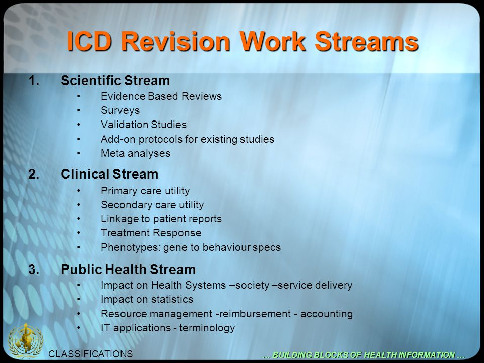CLASSIFICATIONS … BUILDING BLOCKS OF HEALTH INFORMATION … ICD Revision Work Streams 1.Scientific Stream Evidence Based Reviews Surveys Validation Stud