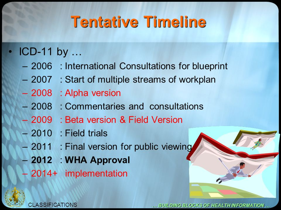 CLASSIFICATIONS … BUILDING BLOCKS OF HEALTH INFORMATION … Tentative Timeline ICD-11 by … –2006 : International Consultations for blueprint –2007 : Sta