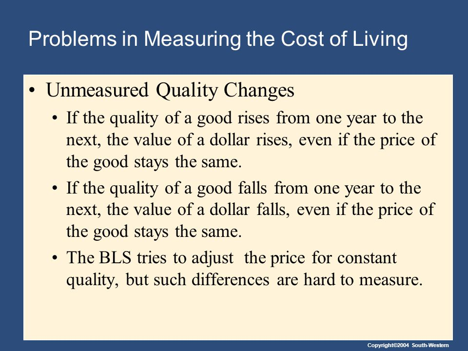 Copyright©2004 South-Western Problems in Measuring the Cost of Living Unmeasured Quality Changes If the quality of a good rises from one year to the next, the value of a dollar rises, even if the price of the good stays the same.