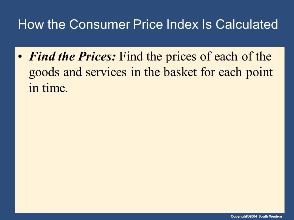 Copyright©2004 South-Western How the Consumer Price Index Is Calculated Compute the Basket's Cost: Use the data on prices to calculate the cost of the basket of goods and services at different times.