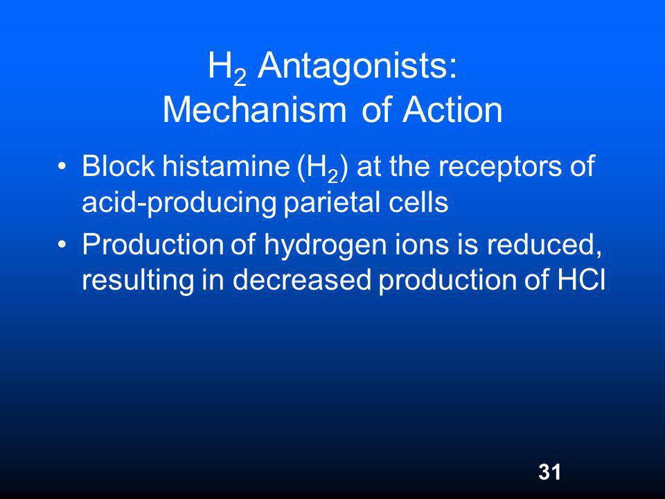 31 H 2 Antagonists: Mechanism of Action Block histamine (H 2 ) at the receptors of acid-producing parietal cells Production of hydrogen ions is reduce