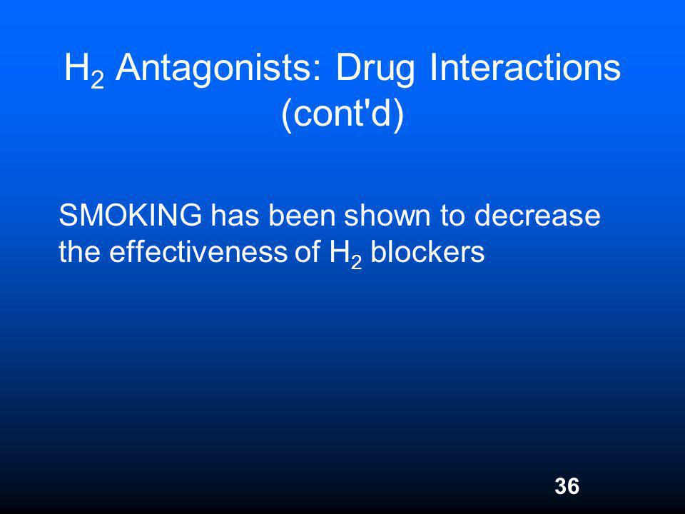 36 H 2 Antagonists: Drug Interactions (cont'd) SMOKING has been shown to decrease the effectiveness of H 2 blockers