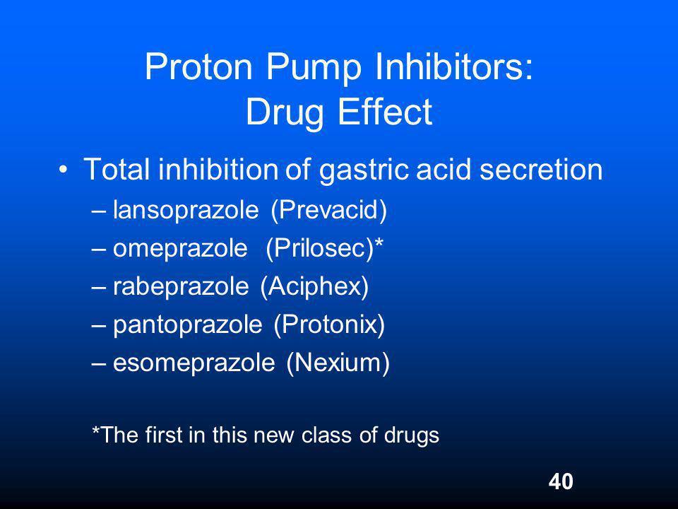40 Proton Pump Inhibitors: Drug Effect Total inhibition of gastric acid secretion –lansoprazole (Prevacid) –omeprazole (Prilosec)* –rabeprazole (Aciph
