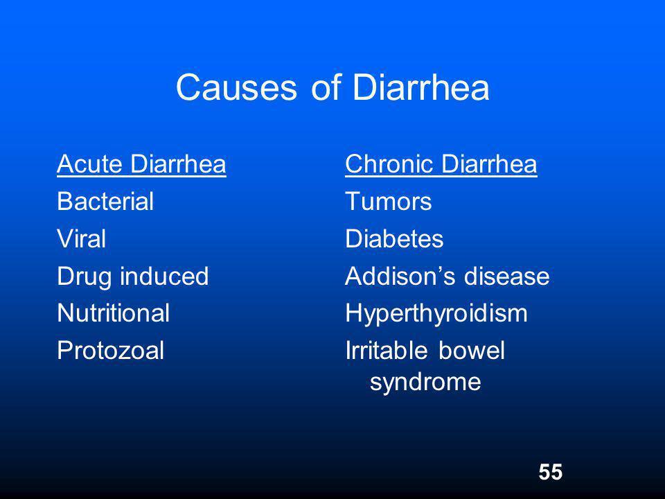 55 Causes of Diarrhea Acute Diarrhea Bacterial Viral Drug induced Nutritional Protozoal Chronic Diarrhea Tumors Diabetes Addison's disease Hyperthyroi