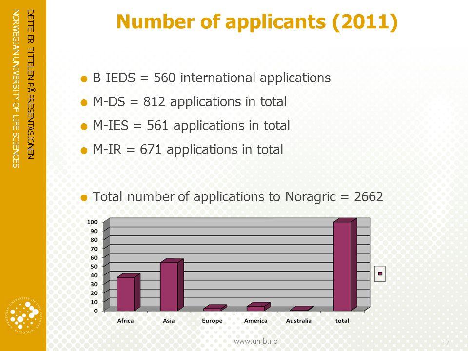 NORWEGIAN UNIVERSITY OF LIFE SCIENCES www.umb.no Number of applicants (2011)  B-IEDS = 560 international applications  M-DS = 812 applications in total  M-IES = 561 applications in total  M-IR = 671 applications in total  Total number of applications to Noragric = 2662 DETTE ER TITTELEN PÅ PRESENTASJONEN 17