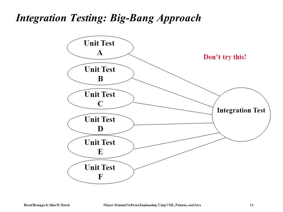 Bernd Bruegge & Allen H. Dutoit Object-Oriented Software Engineering: Using UML, Patterns, and Java 14 Integration Testing: Big-Bang Approach Unit Tes