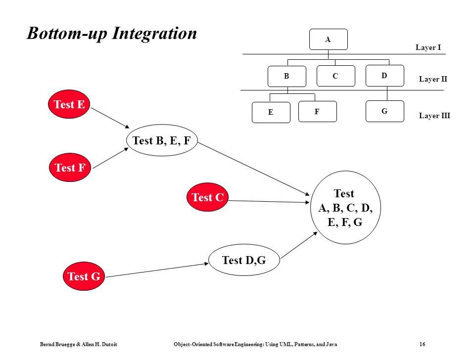 Bernd Bruegge & Allen H. Dutoit Object-Oriented Software Engineering: Using UML, Patterns, and Java 16 Bottom-up Integration A B C D G F E Layer I Lay