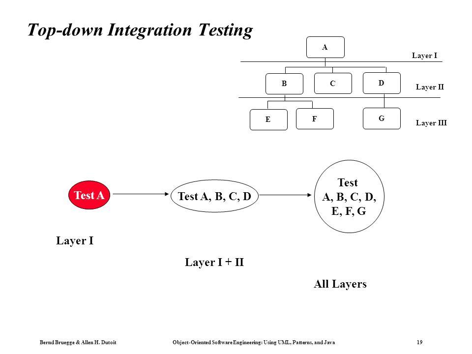 Bernd Bruegge & Allen H. Dutoit Object-Oriented Software Engineering: Using UML, Patterns, and Java 19 Top-down Integration Testing A B C D G F E Laye