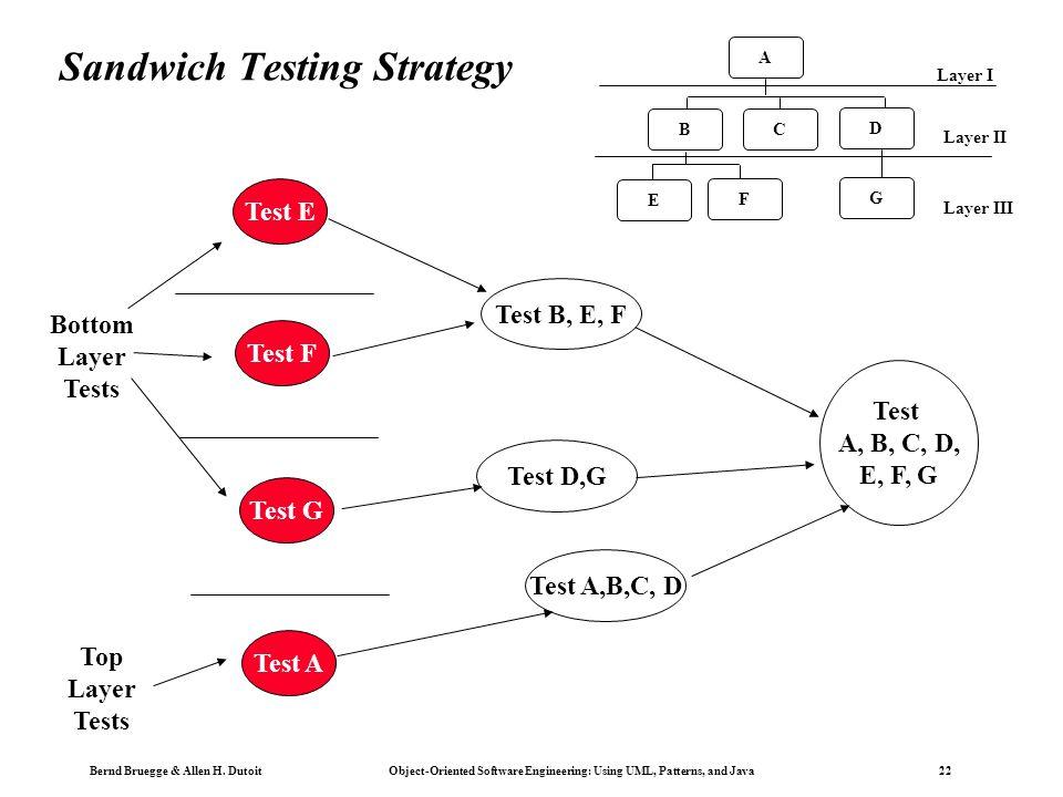 Bernd Bruegge & Allen H. Dutoit Object-Oriented Software Engineering: Using UML, Patterns, and Java 22 Sandwich Testing Strategy A B C D G F E Layer I