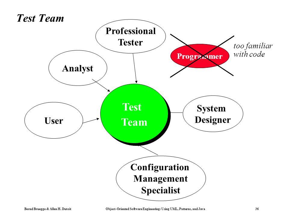 Bernd Bruegge & Allen H. Dutoit Object-Oriented Software Engineering: Using UML, Patterns, and Java 36 Test Team Test Analyst Team User Programmer too
