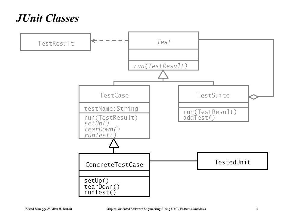 Bernd Bruegge & Allen H. Dutoit Object-Oriented Software Engineering: Using UML, Patterns, and Java 4 JUnit Classes Test run(TestResult) ConcreteTestC