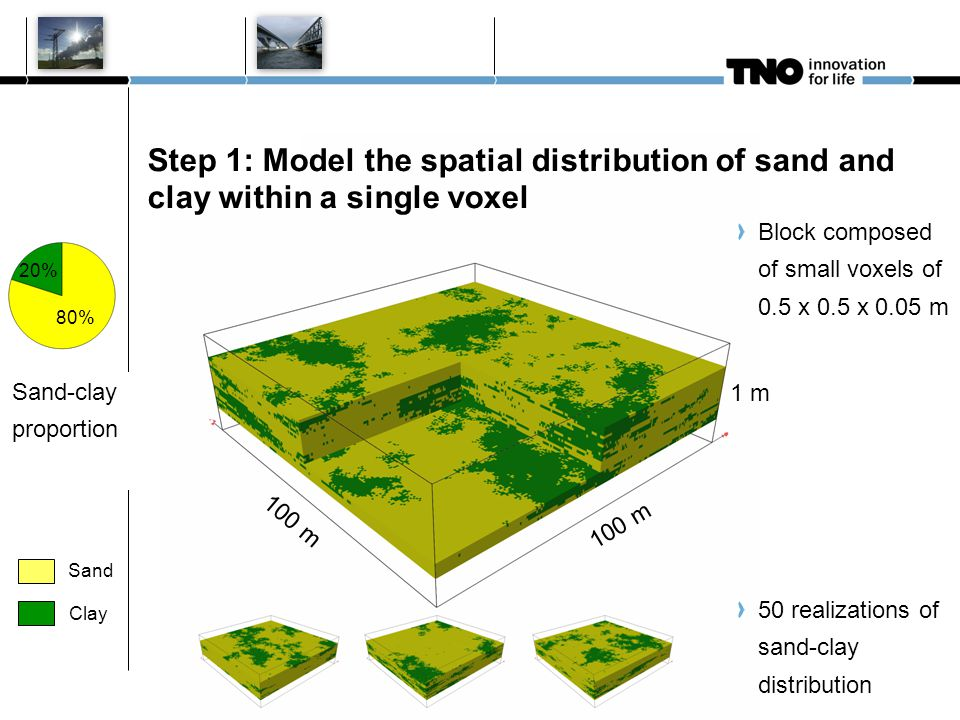10 januari 2011 M Bouman TNO Nieuwe huisstijl 9 Sand Clay 50 realizations of sand-clay distribution Block composed of small voxels of 0.5 x 0.5 x 0.05 m 1 m 100 m Step 1: Model the spatial distribution of sand and clay within a single voxel Sand-clay proportion 80% 20%