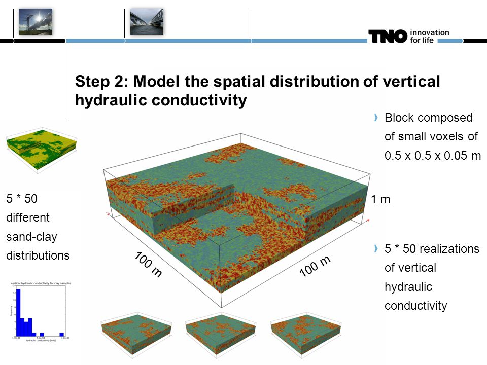10 januari 2011 M Bouman TNO Nieuwe huisstijl 11 Block composed of small voxels of 0.5 x 0.5 x 0.05 m 5 * 50 realizations of vertical hydraulic conductivity 5 * 50 different sand-clay distributions Step 2: Model the spatial distribution of vertical hydraulic conductivity 100 m 1 m 100 m