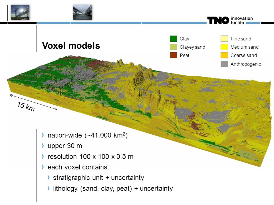 Voxel models nation-wide (~41,000 km 2 ) upper 30 m resolution 100 x 100 x 0.5 m each voxel contains: stratigraphic unit + uncertainty lithology (sand, clay, peat) + uncertainty 15 km 10 januari 2011 M Bouman TNO Nieuwe huisstijl 2 Anthropogenic Clay Peat Fine sand Medium sand Coarse sand Clayey sand