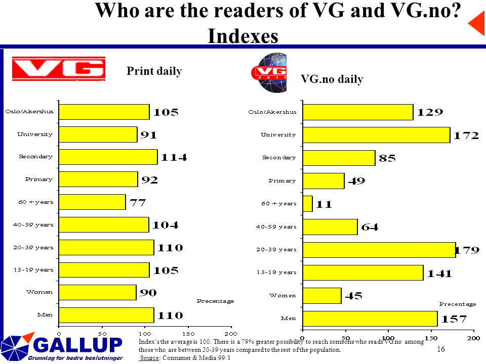 GALLUP Grunnlag for bedre beslutninger 16 Who are the readers of VG and VG.no.