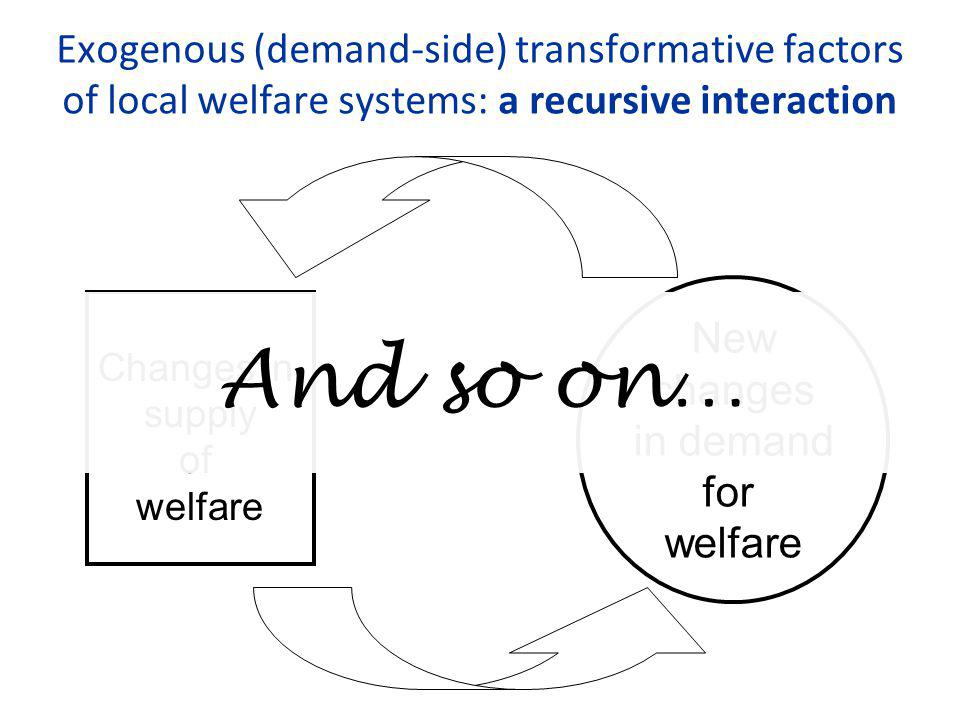 Exogenous (demand-side) transformative factors of local welfare systems: a recursive interaction Local welfare system Changes in demand for welfare Changes in supply of welfare New changes in demand for welfare And so on…