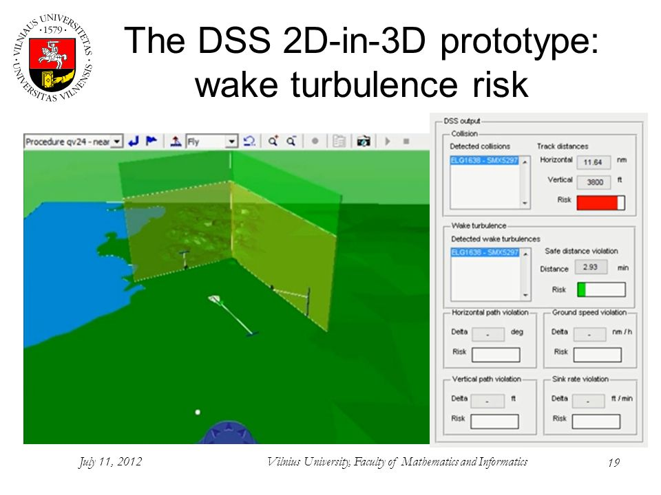 19 The DSS 2D-in-3D prototype: wake turbulence risk July 11, 2012Vilnius University, Faculty of Mathematics and Informatics