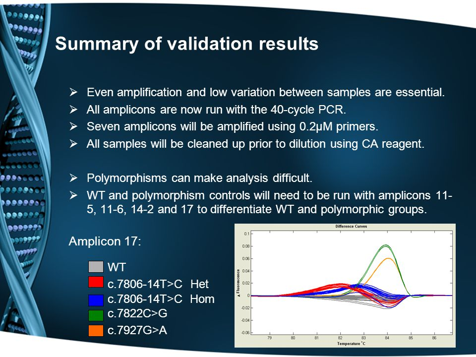 Summary of validation results  Even amplification and low variation between samples are essential.