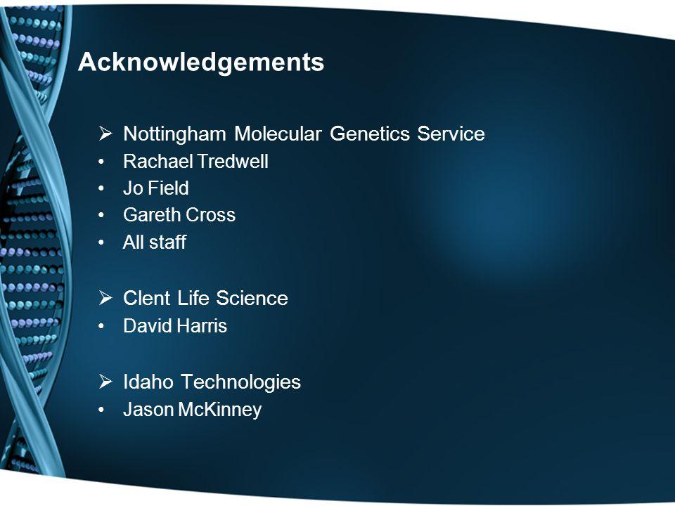 Acknowledgements  Nottingham Molecular Genetics Service Rachael Tredwell Jo Field Gareth Cross All staff  Clent Life Science David Harris  Idaho Technologies Jason McKinney