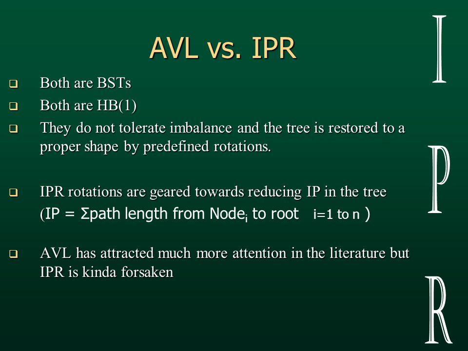 AVL vs.