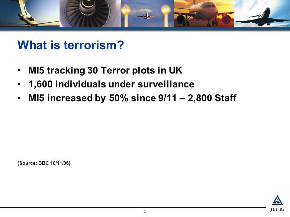 5 What is terrorism? MI5 tracking 30 Terror plots in UK 1,600 individuals under surveillance MI5 increased by 50% since 9/11 – 2,800 Staff (Source: BB