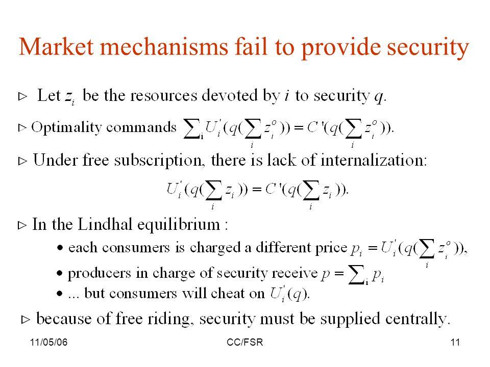 11/05/06CC/FSR11 Market mechanisms fail to provide security