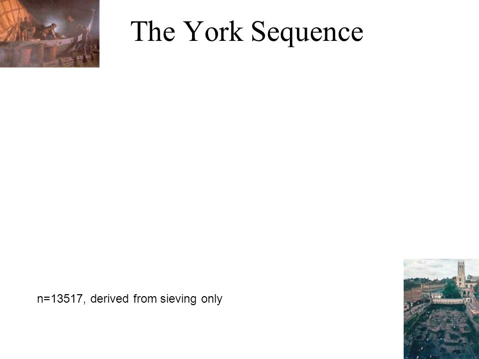 The York Sequence n=13517, derived from sieving only