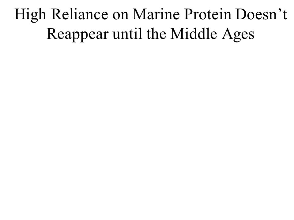 High Reliance on Marine Protein Doesn't Reappear until the Middle Ages