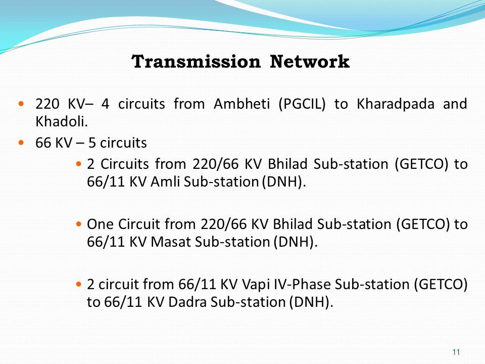 11 Transmission Network 220 KV– 4 circuits from Ambheti (PGCIL) to Kharadpada and Khadoli.