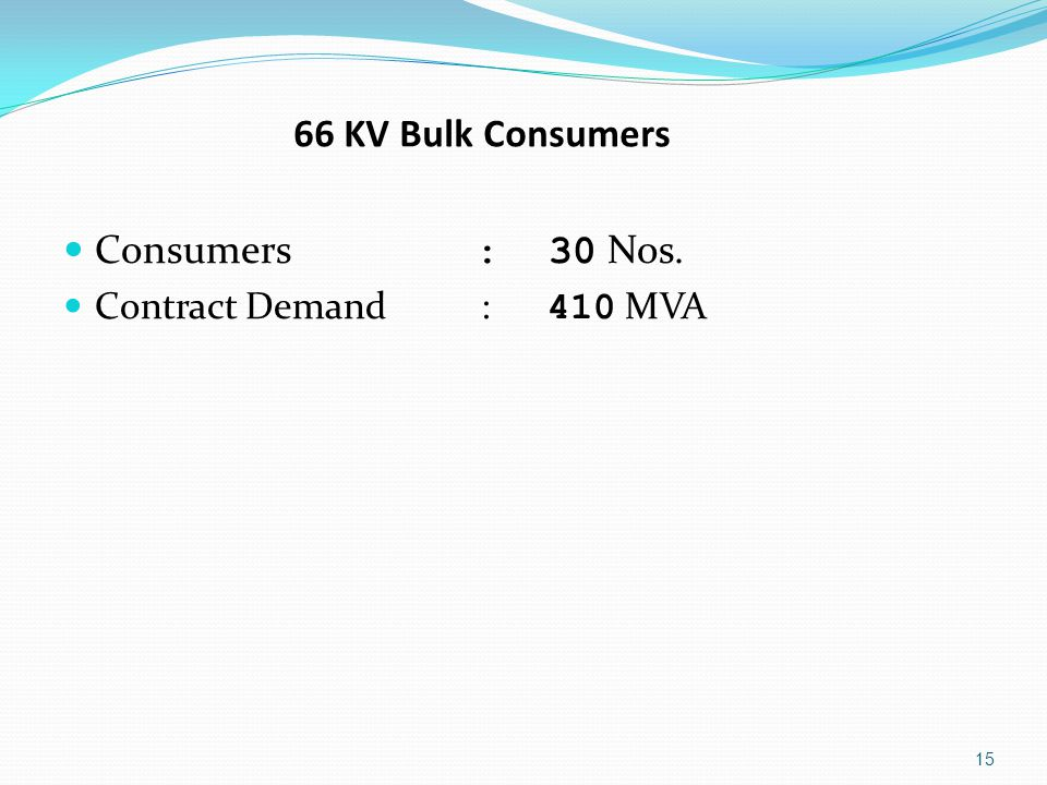 15 66 KV Bulk Consumers Consumers : 30 Nos. Contract Demand : 410 MVA