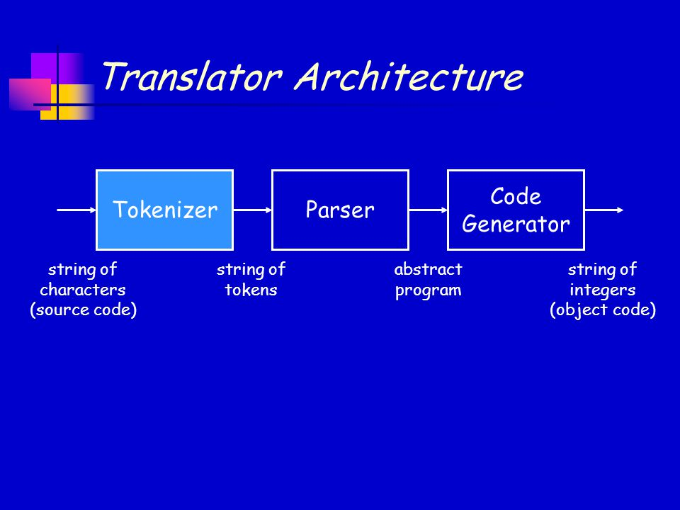 A State Transition Diagram: Transitions Out of 'empty' Only B D E I P T W n r t identifier white_space comment error empty 'B' 'D' 'E' 'I' 'P' 'T' 'W' 'n' 'r' 't' any other letter ' ','\n','\t' '#' any other character