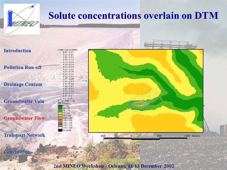 2nd MINEO Workshop - Orléans, 11-13 December 2002 Introduction Pollution Run-off Drainage Contam Groundwater Vuln Groundwater Flow Transport Network Conclusions Solute concentrations overlain on DTM