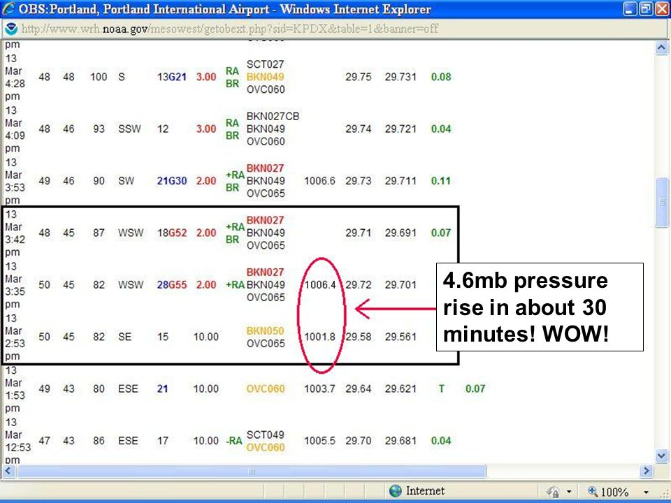 4.6mb pressure rise in about 30 minutes! WOW!