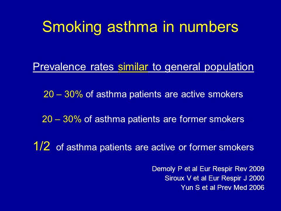 Smoking cessation Jang AS et al Allergy Asthma Immunol Res.