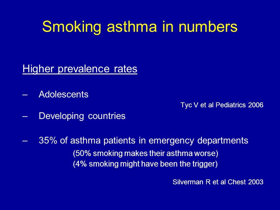 Smoking cessation Prospective, controlled study Asthma patients 10 continue smoking VS 10 quit smoking 6 weeks Chaudhuri R et al AJRCCM 2006;174:127-133