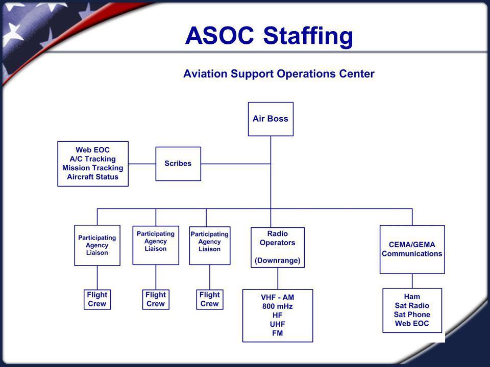 ASOC Staffing