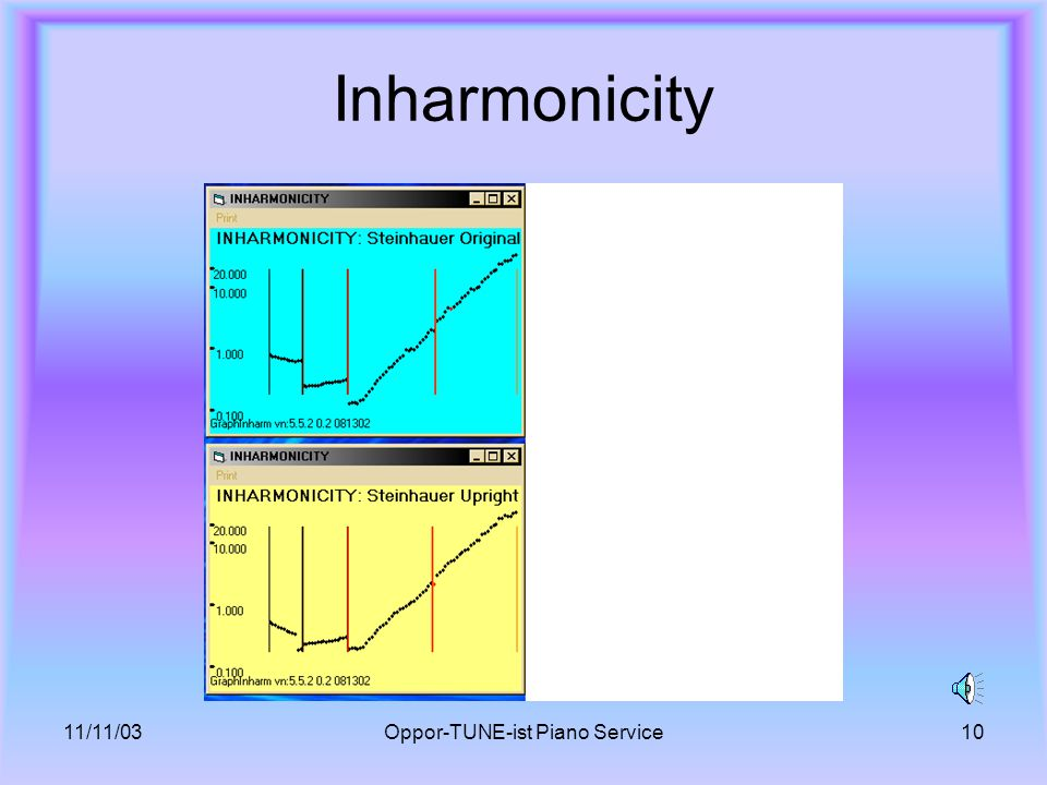 11/11/03Oppor-TUNE-ist Piano Service10 Inharmonicity