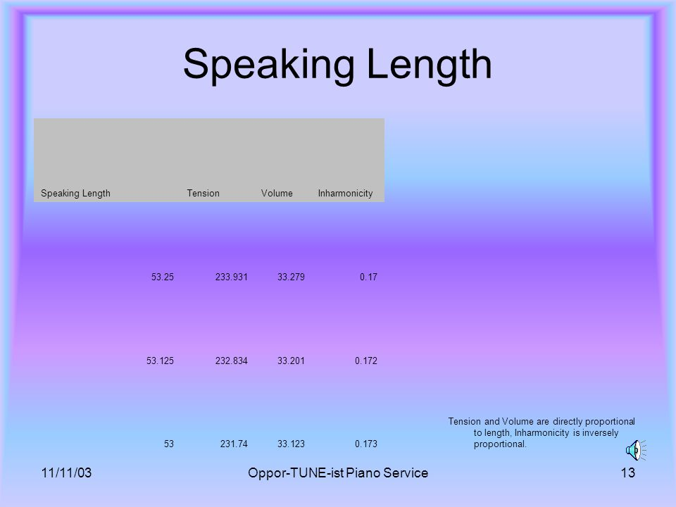 11/11/03Oppor-TUNE-ist Piano Service13 Speaking Length TensionVolumeInharmonicity Tension and Volume are directly proportional to length, Inharmonicity is inversely proportional.