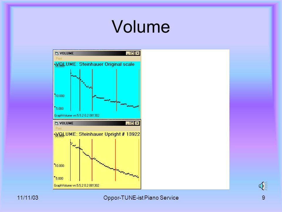 11/11/03Oppor-TUNE-ist Piano Service9 Volume
