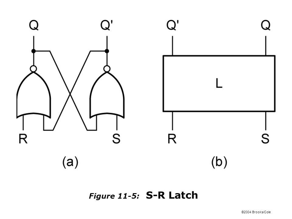 ©2004 Brooks/Cole Figure 11-23: Timing Diagram for T Flip-Flop (Falling-Edge Trigger)