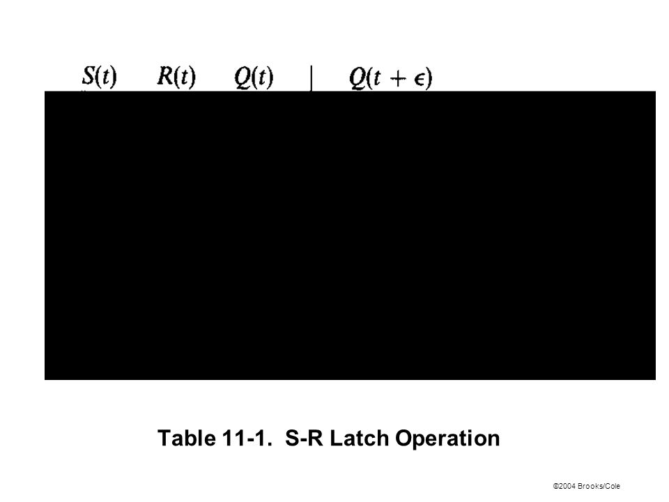 ©2004 Brooks/Cole Table 11-1. S-R Latch Operation