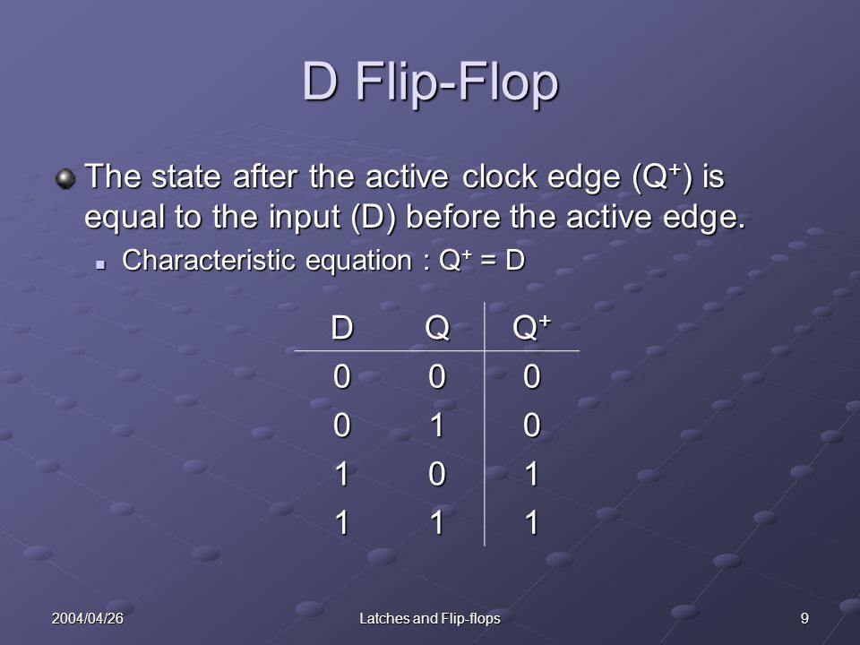 102004/04/26Latches and Flip-flops D Flip-Flop The output change are delayed Falling edge trigger Falling edge trigger