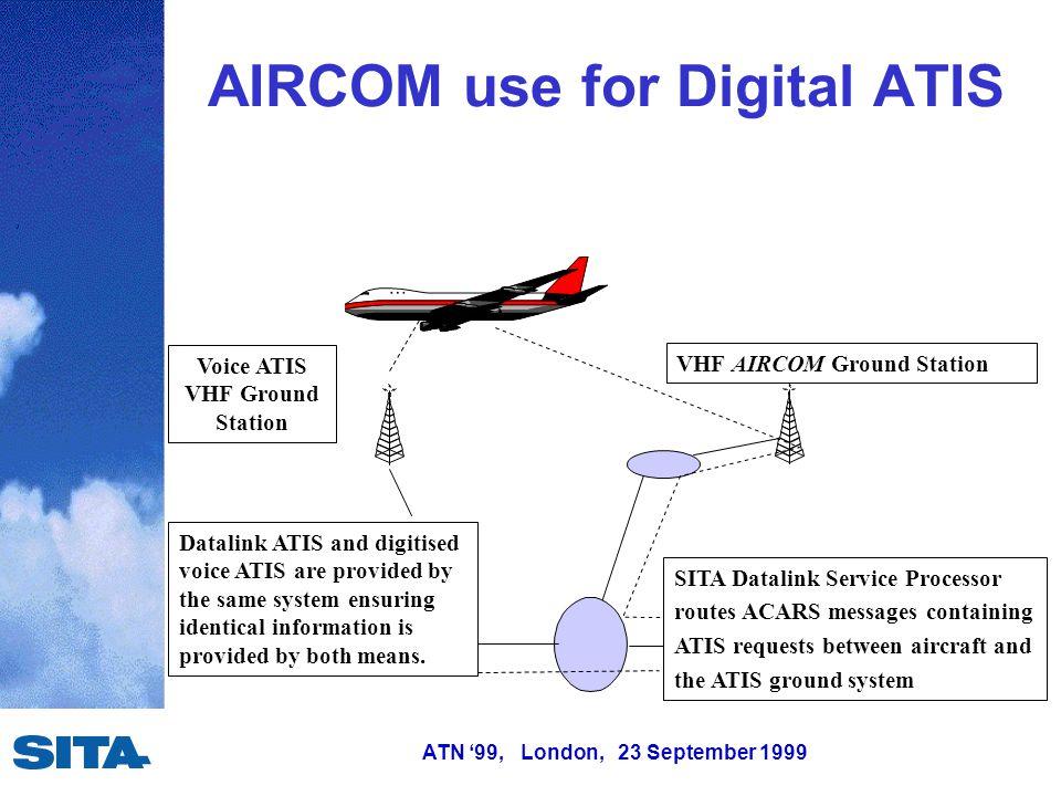 ATN '99, London, 23 September 1999 AIRCOM use for Digital ATIS Voice ATIS VHF Ground Station VHF AIRCOM Ground Station SITA Datalink Service Processor