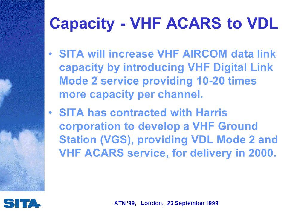 ATN '99, London, 23 September 1999 SITA will increase VHF AIRCOM data link capacity by introducing VHF Digital Link Mode 2 service providing 10-20 tim