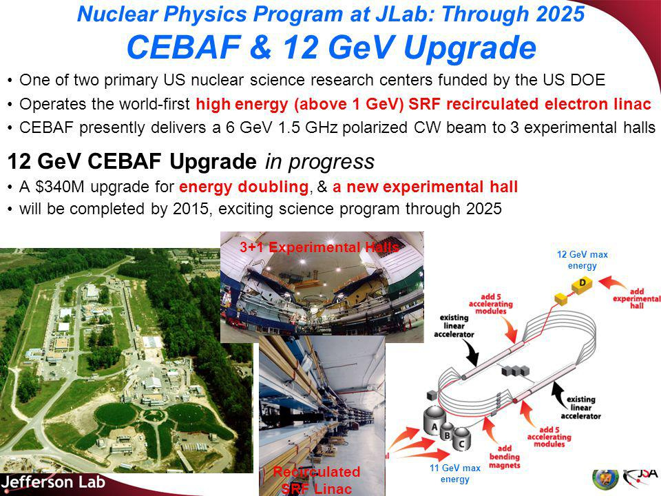 Nuclear Physics Program at JLab: 2025 to 2045 Medium Energy Electron-ion Collider MEIC@JLab Proposal Add a modern ion complex at JLab Enable collisions between polarized electrons & polarized light ions or un-polarized heavy ions Science Goal: Explore & Understand QCD Map spin & spatial structure of quarks & gluons in nucleons Discover the collective effects of gluons in atomic nuclei (Emerging Themes) Understand emergence of hadronic matter from quarks and gluons & Electro-weak interaction Science program driven machine design High luminosity per detector, 100 times better than HERA High polarizations (>70%) for both electron and light ions medium energy IP low energy IP For global EIC effort: Y.