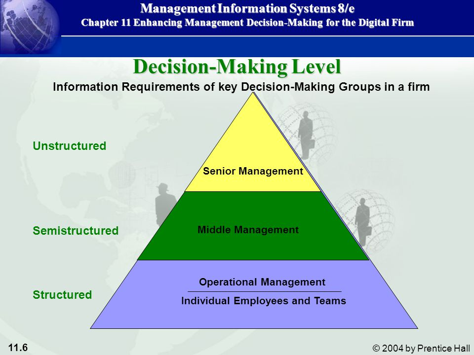 11.7 © 2004 by Prentice Hall Management Information Systems 8/e Chapter 11 Enhancing Management Decision-Making for the Digital Firm Unstructured decisions  Are those in which the decision maker must provide judgment, evaluation, and insights into the problem definition Semistructured decisions  Only part of the problem has a clear-cut answer provided by an accepted procedure Structured decisions  Are repetitive and routine, and decision makers can follow a definite procedure for handling them to be efficient DECISION-SUPPORT SYSTEMS (DSS) Types of Decision-Support Systems