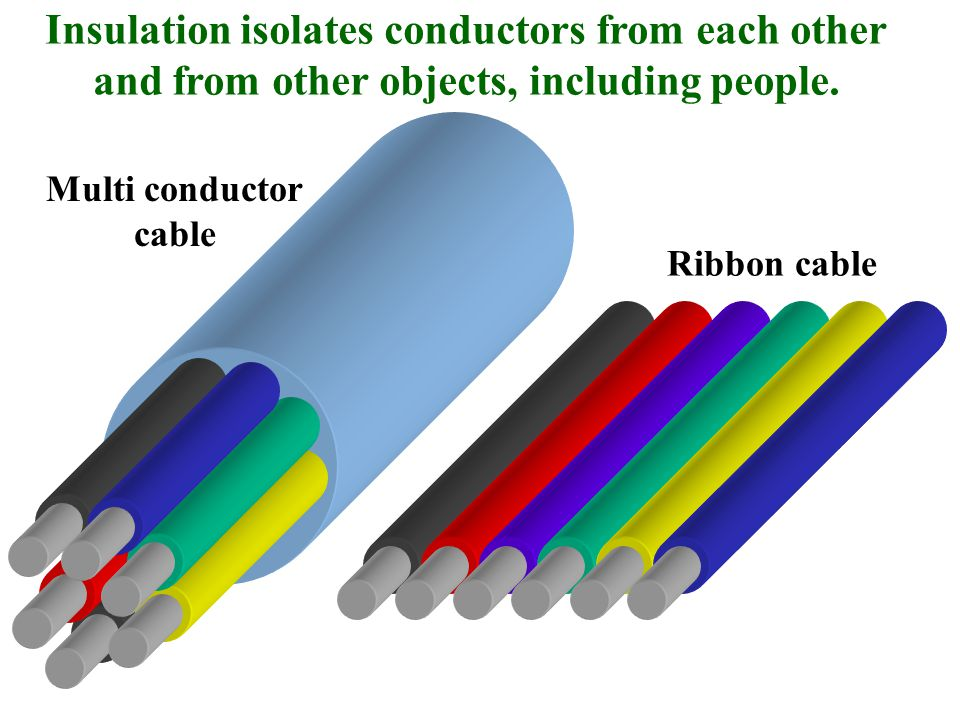 Insulation isolates conductors from each other and from other objects, including people.